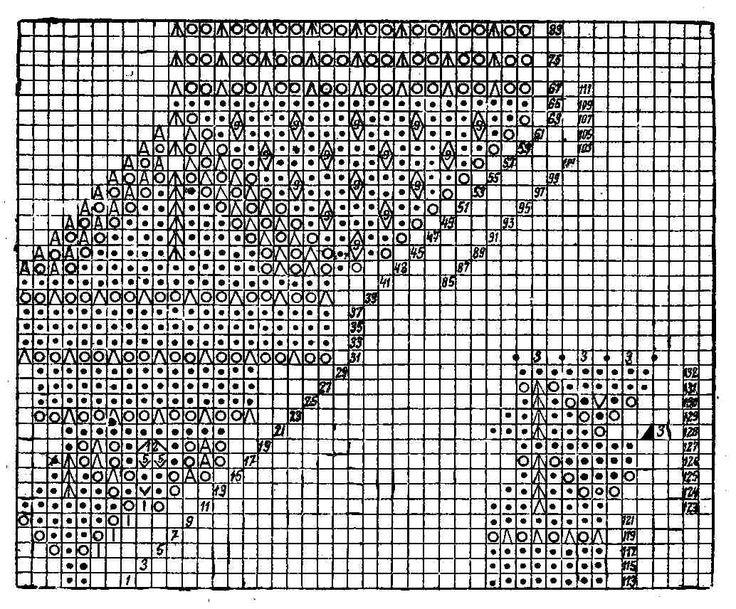 Скатерть 8 - схема. Э.Критеску 'Художественное вязание спицами'