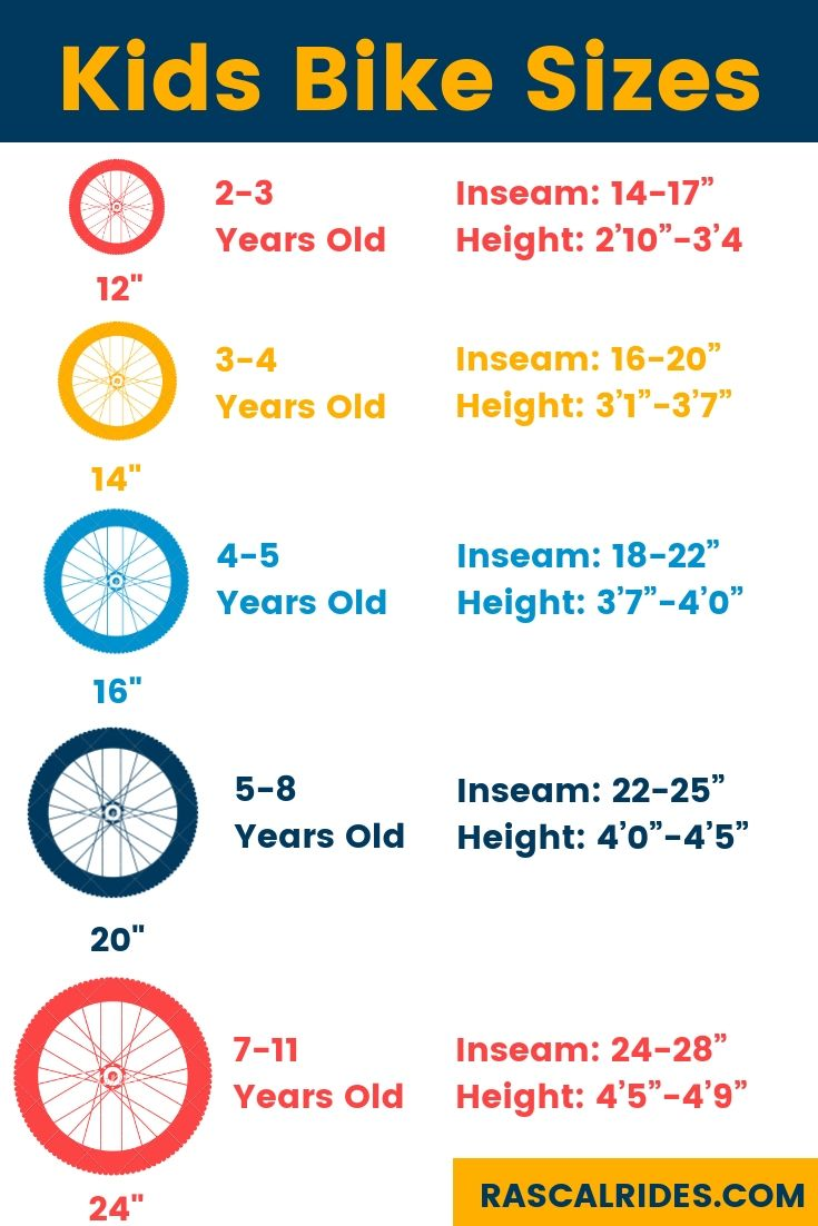 Kids Bike Sizes 3 Tips For Picking The Best Sized Bike Rascal