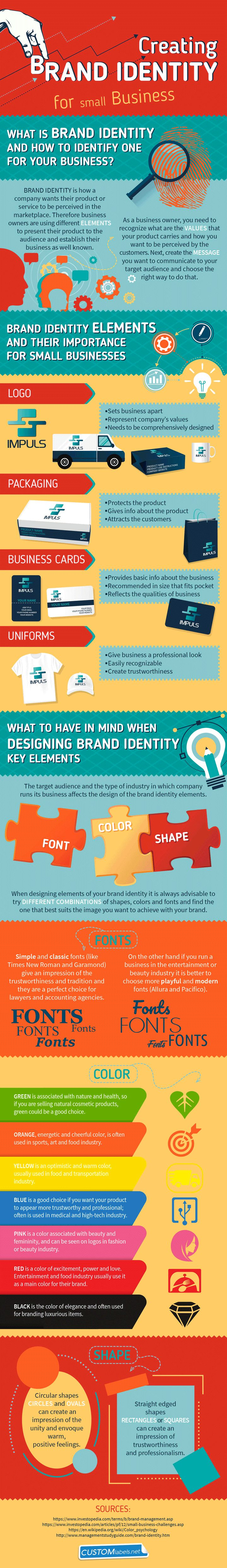 How To Create A Brilliant Brand Identity | Daily InfographicDaily Infographic