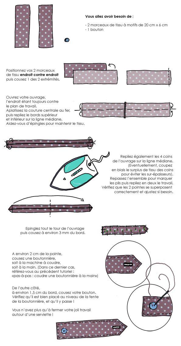 En dessin : confectionner des ronds de serviettes en tissu façon manchettes // http://www.deco.fr/art-de-la-table/actus/fabriquer_ronds_serviettes_tissu_facon_manchettes-546004.html
