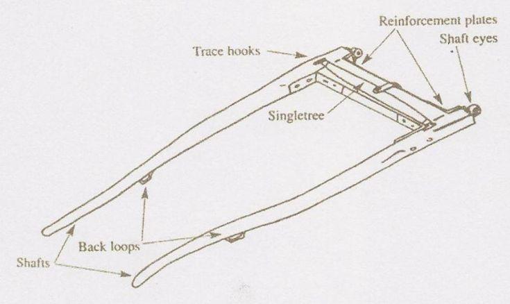 horse cart parts