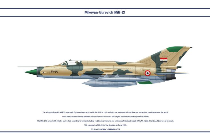 Mig 21 Egipet 3 Ot Ws Clave Mig 21 Egypt Fighter Jets