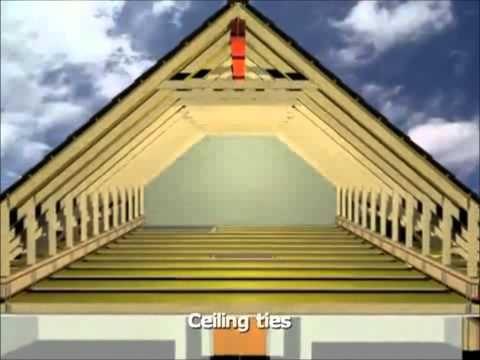 SBS: Loft Conversion (Animation) - YouTube
