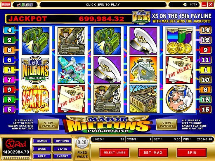 Мини игровые автоматы клубнички contact form id онлайн казино законно или нет