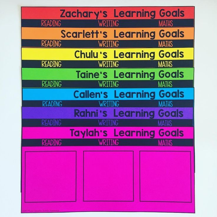 These Student Goal Mats Make It So Easy For Your Students To Be Accountable For Their Individual Learning Learning Goals Student Goals Learning Goals Display