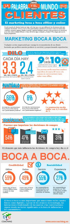 El marketing boca a boca sigue funcionando #infografia #infographic #marketing