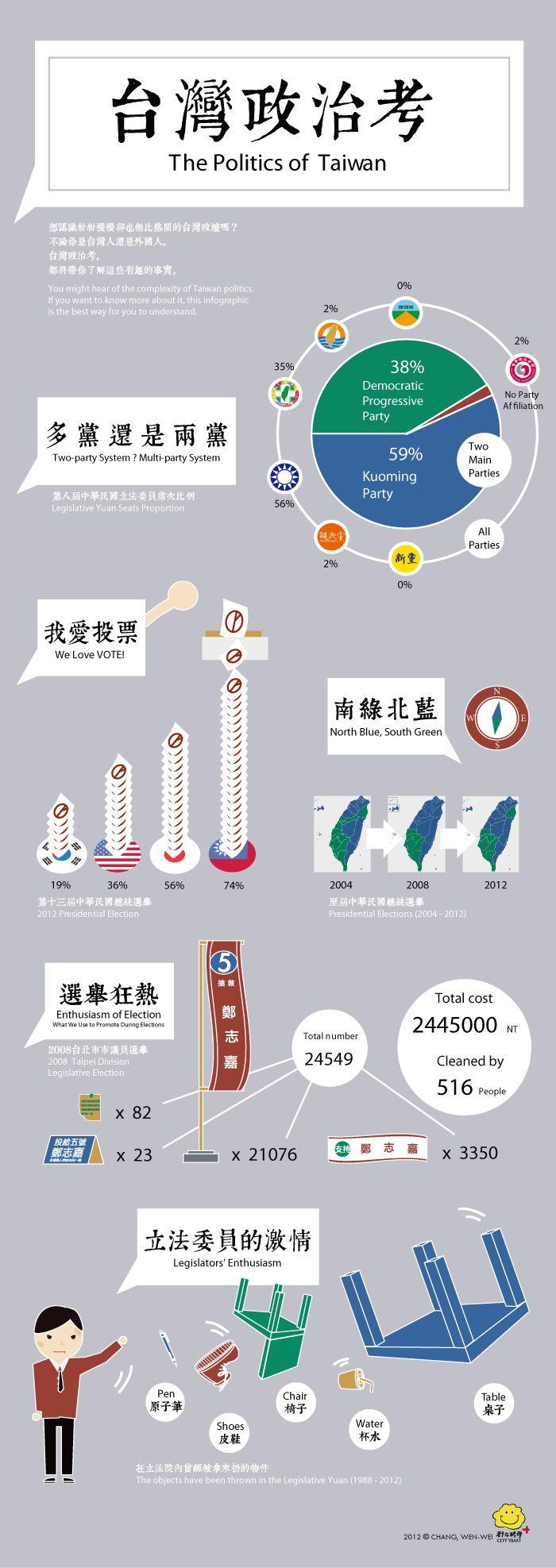 水越設計, 都市酵母, city yeast, AGUA Design, 臺灣, 臺北, taipei, food, 食物, 臺灣美食, infographic