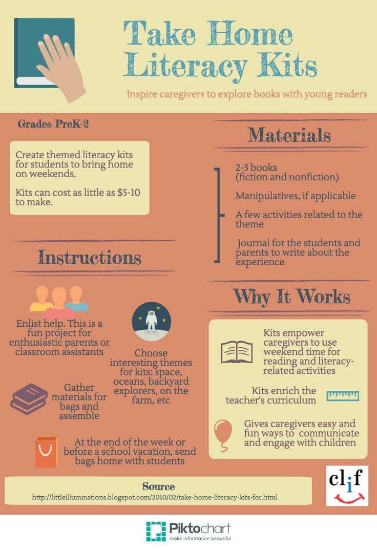 13 best literacy activities late elementary images on pinterest take home literacy kits clifonline fandeluxe Choice Image