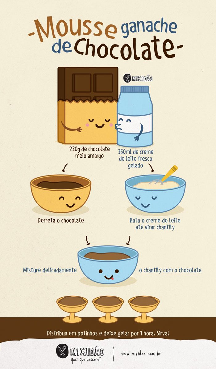Receita ilustrada de Mousse ganache de chocolate, receita fácil, rápida e muito saborosa e possui só 2 ingredientes: Chocolate e Creme de leite fresco.
