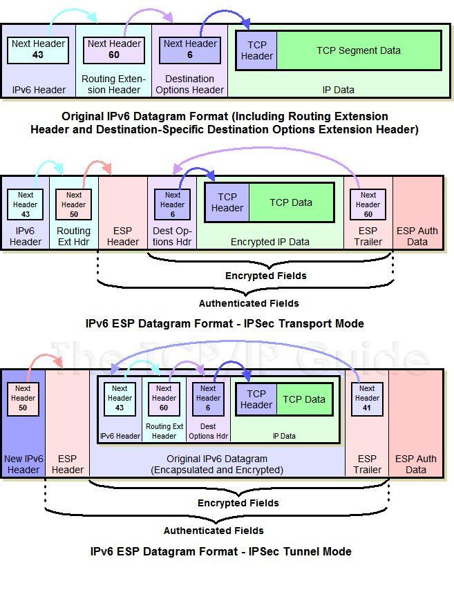72 best tech images on Pinterest Project management - darpa program manager sample resume