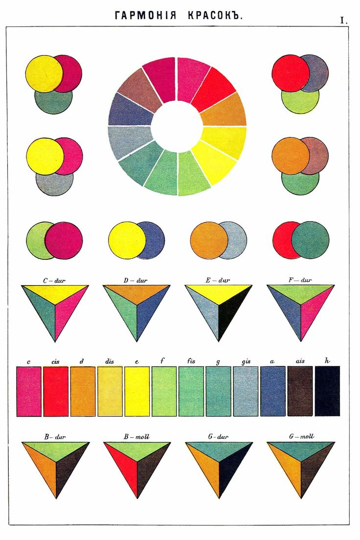 370 best images about Color wheels on Pinterest