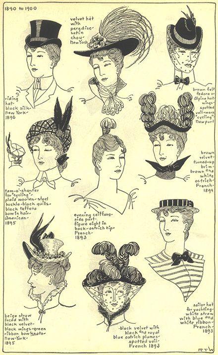 Storia dei cappelli   Galleria – Capitolo 18 – Village Hat Shop