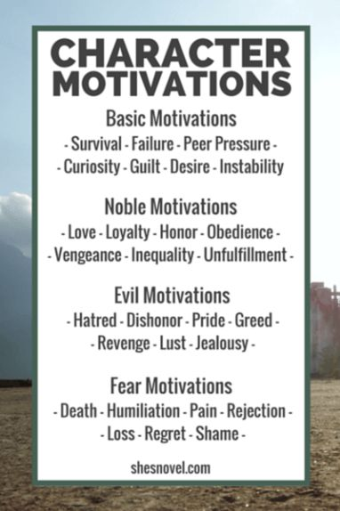 Four Types of #Character #Motivations: Basic, Noble, Evil, Fear | How to Create Character Motivations That Will Rivet Your Readers