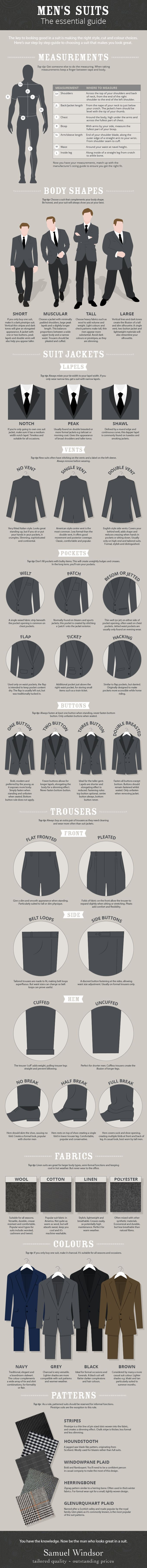 Learn how to choose the best suit for you, with the Samuel Windsor essential guide to mens suits. Get the knowledge. Be the man who looks great in a suit. #menweddingsuits