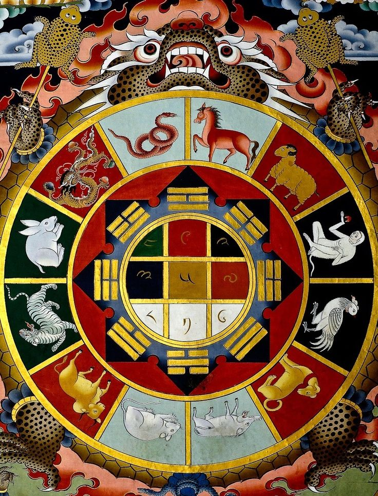Buddhist astrological painting