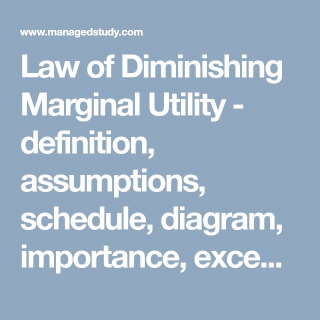 Law of Diminishing Marginal Utility - definition, assumptions, schedule,  diagram, importance, exceptions - Managedstudy.com
