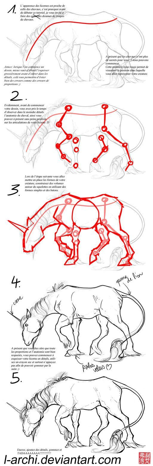 Tutorial:how to draw a unicorn by ~L-Archi on deviantART: