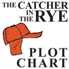 CATCHER IN THE RYE Plot Chart Organizer Diagram Arc (by J.D. Salinger)  While reading the novel Catcher in the Rye, this graphic organizer will hel...