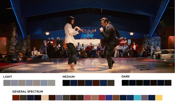 A blog featuring stills from films and their corresponding color palettes.                   Movies In Color is curated and created by graphic designer Roxy Radulescu (RoxyMakesThings). The idea started when I was watching Skyfall. I was taken with the …