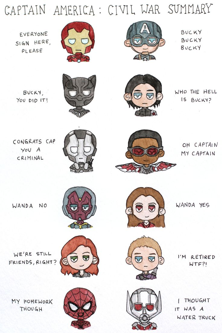 Captain America: Civil War summary