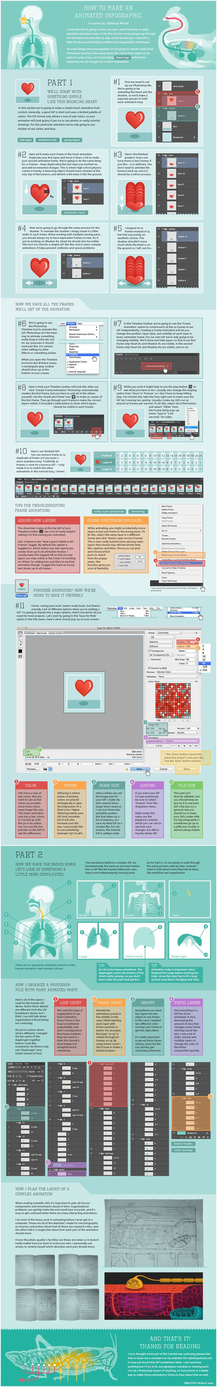 A guide to making animated infographics by hellofromthemoon