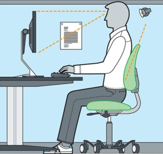 Workplace Wellness Makeover