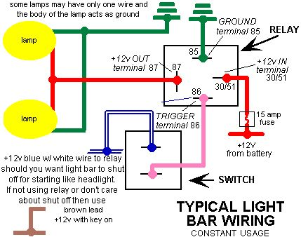 31 best motorcycle wiring diagram images on pinterest. Black Bedroom Furniture Sets. Home Design Ideas