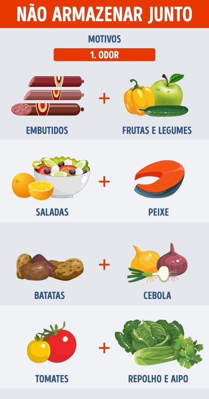 De brócolis a ovos, passando por carnes e derivados de leite