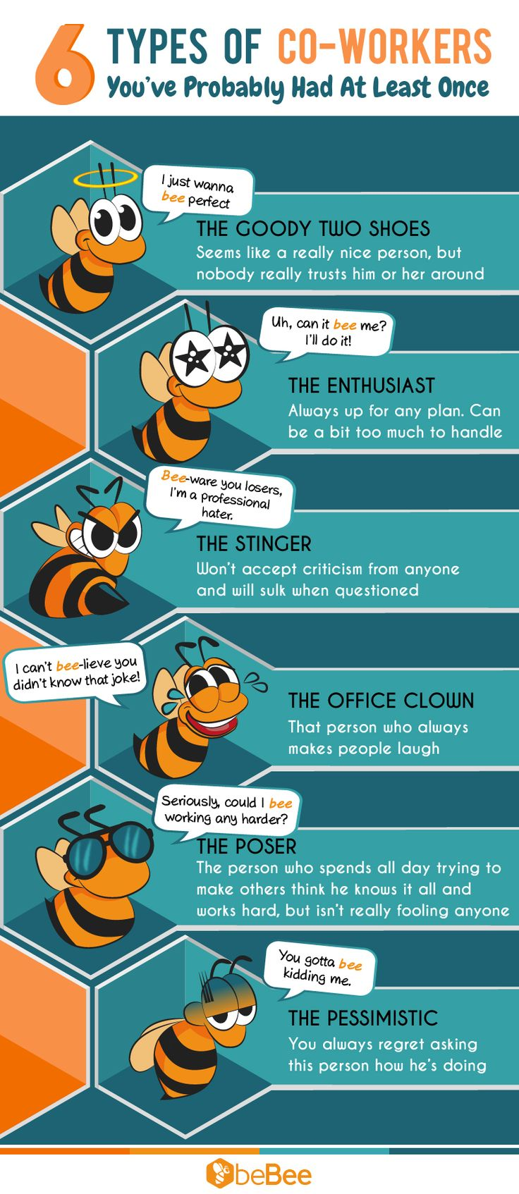 6 types of co-workers you've probably had at least once #Infographic #Job #Work #HumanResources #HR #beBee #SocialNetworks #SocialMedia