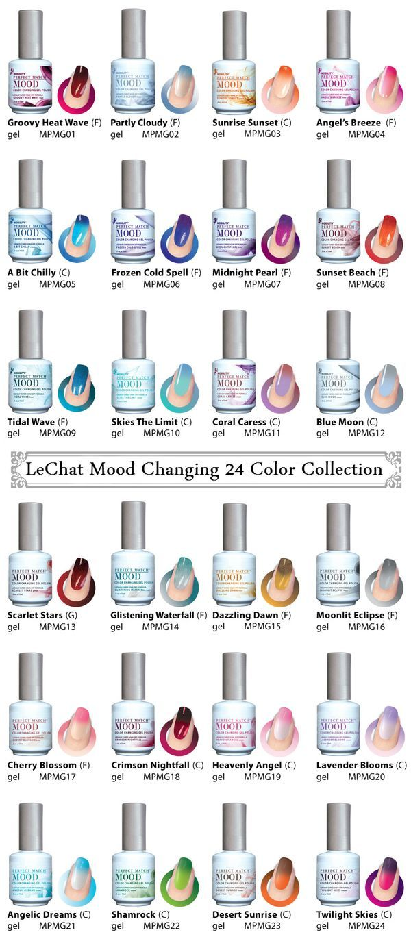 Colour Mood Chart color mood chart ~ cesio