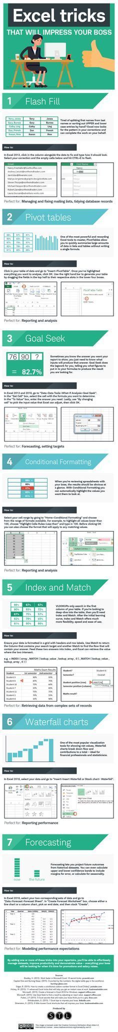 Seven Useful Microsoft Excel Features You May Not Be Using