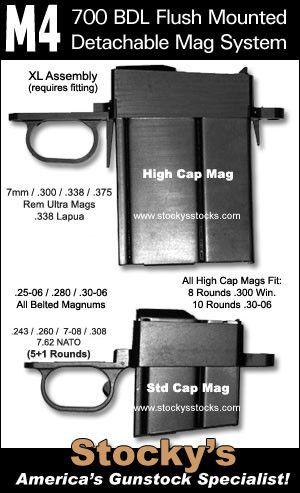 Wyatt's DetMag (M4) Flush Mount Detachable Magazine Assembly - Remington 700 BDL Short (223 308), Long (30-06 300 Win) and XL (300 RUM 338 Lapua)