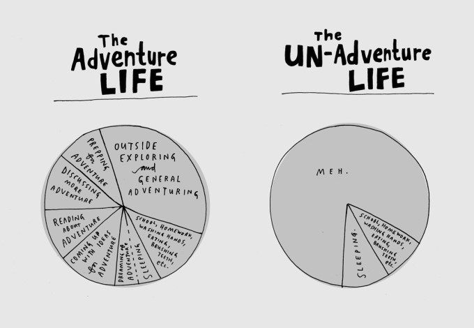 The Adventure Life v. The Un-Adventure Life. Thanks Caroline Paul for writing the wonderful book, The Gutsy Girl.