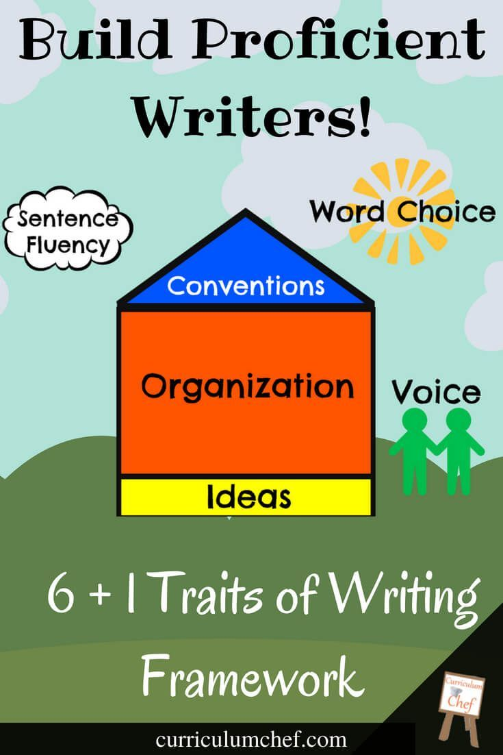 Like Building A House Building Great Writers Is A Process See How It S Done Using The Six Traits Of Writi Writing Traits Teaching Writing 6 Traits Of Writing [ 1102 x 735 Pixel ]