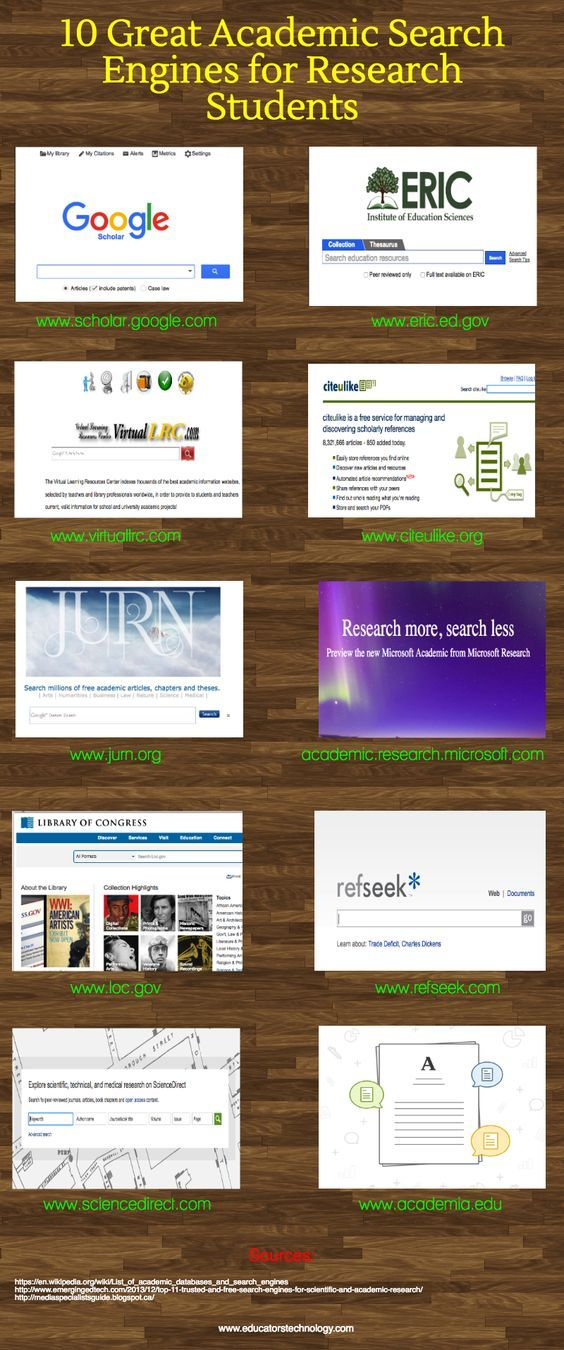 10 great search engines for research students.