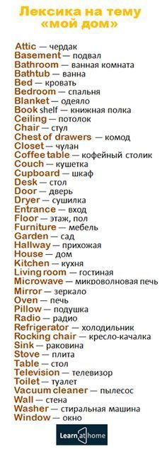 """Английские слова по теме """"Дом"""" / Начать изучение: http://popularsale.ru/faststart3/?ref=80596&lnk=1442032"""