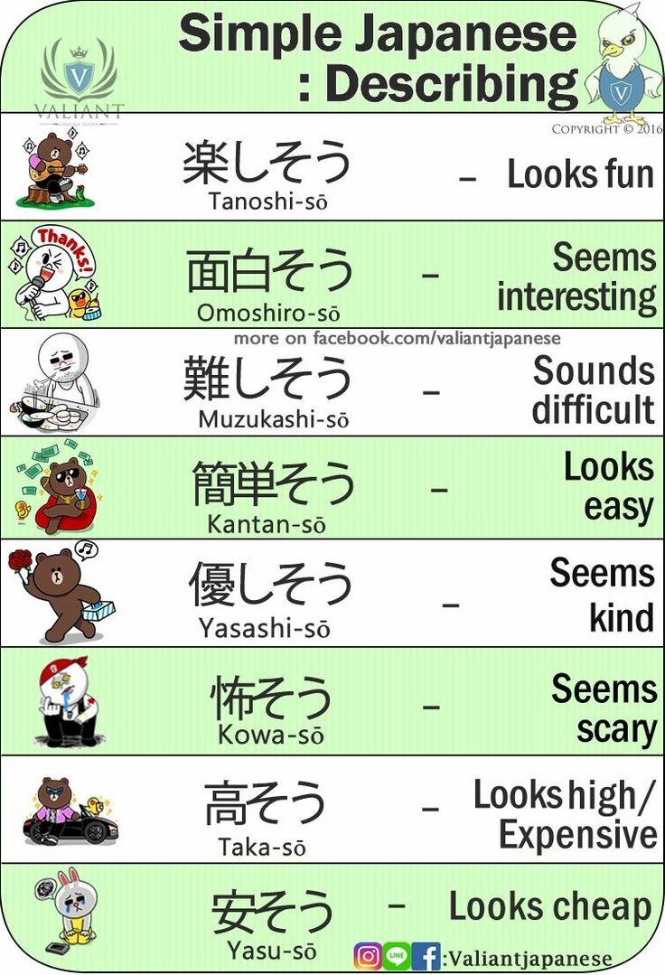 Simple Japanase : Describing