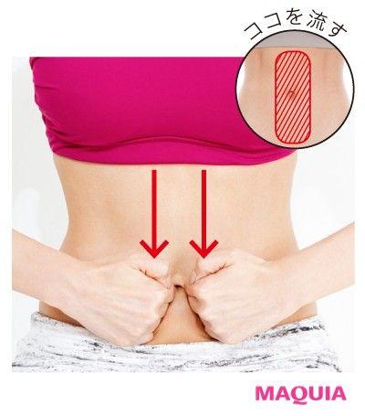 手をグーにして関節で肋骨下から恥骨までを流す。 内蔵筋と腸間膜を刺激しデトックス効果あり 3回繰り返す