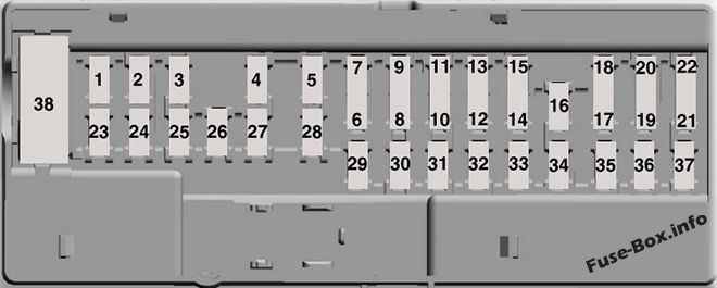 Instrument panel fuse box diagram: Ford Expedition (2018