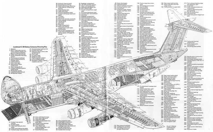 Lockheed C-5 Galaxy scale drawing - RC Groups