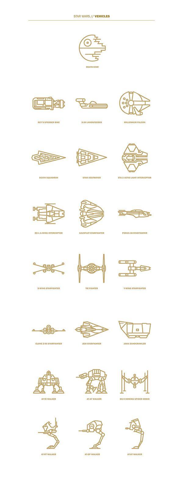 Star Wars flat icons #Starwars #icon #flaticon #iconset