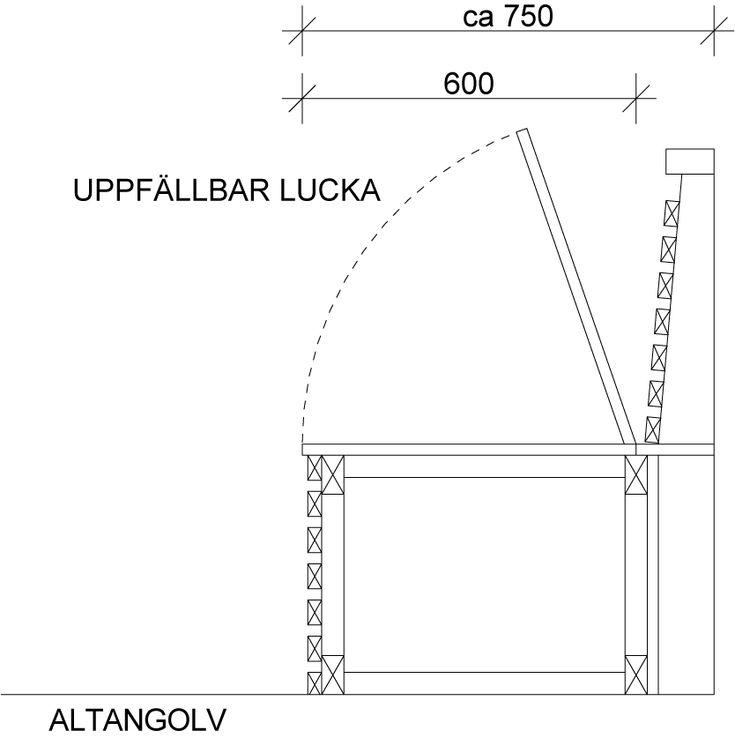 Konceptbild studio karin / accessoarer Himla Jag har äääääääntligen gjort ritningarna klara till den platsbyggda soffan på altanen. S...