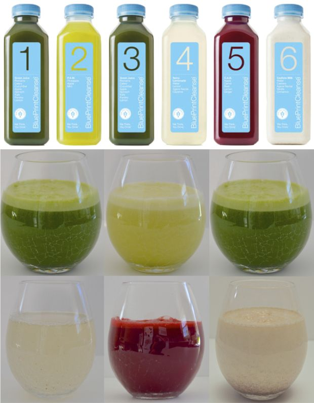 DIY Blueprint juice cleanse recipes & grocery list, tips & tricks!