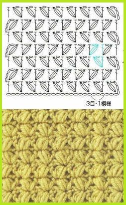 Diagrams Of Knitting Stitches : 716 best images about Crochet tutorial/patterns on Pinterest Free pattern, ...