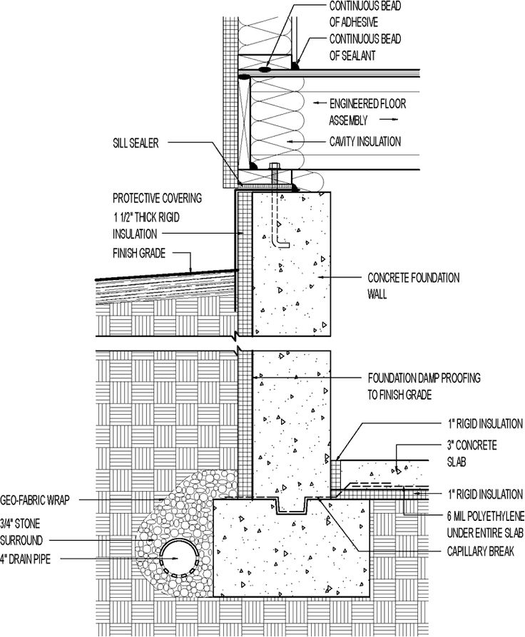 12 best details images on pinterest architecture details for Foam block foundation prices