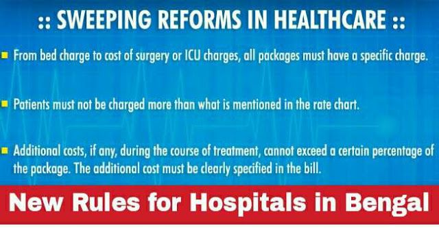 Biggest healthcare reform comes in West Bengal from Today  Highlights of new Health Bill   Mamata Banerjee led Government has ushered in sweeping reforms in healthcare system in the State with the new West Bengal Clinical Establishments (Registration Regulation and Transparency) Bill 2017.  The bill aims to regulate the private hospitals and bring in transparencyin the manner in which they operate.  It may be mentioned that on 22 February the Chief Minister had conducted a meeting with…