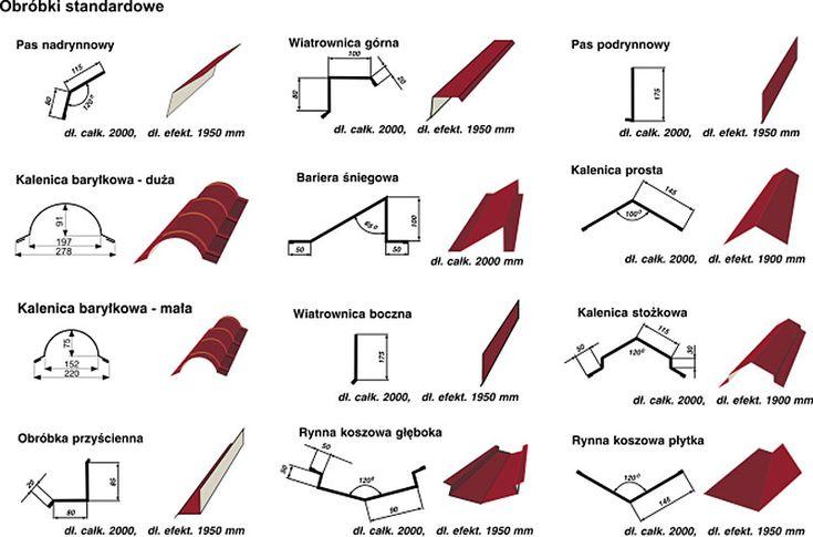 Obróbki blacharskie – od szczegółu do ogółu