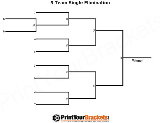 9 Team Seeded Single Elimination Printable Tournament