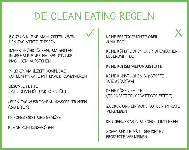 Die Clean Eating Regeln als Kurzfassung. #eatclean #gesund #ernährung