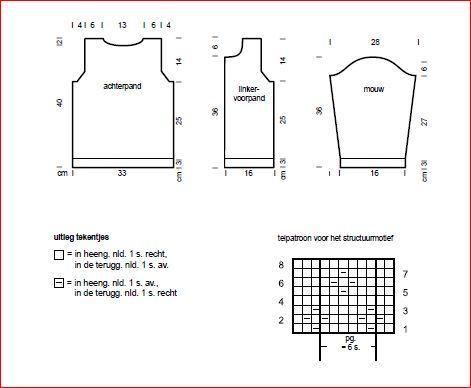 bernadette vest patroon gratis - Google zoeken